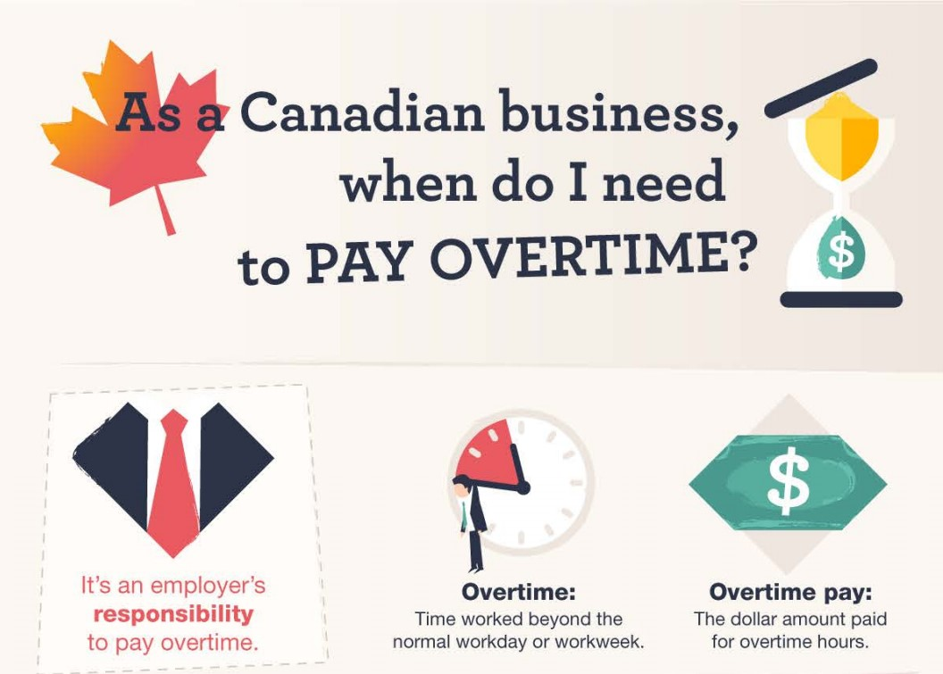Do You Need to Pay Overtime?